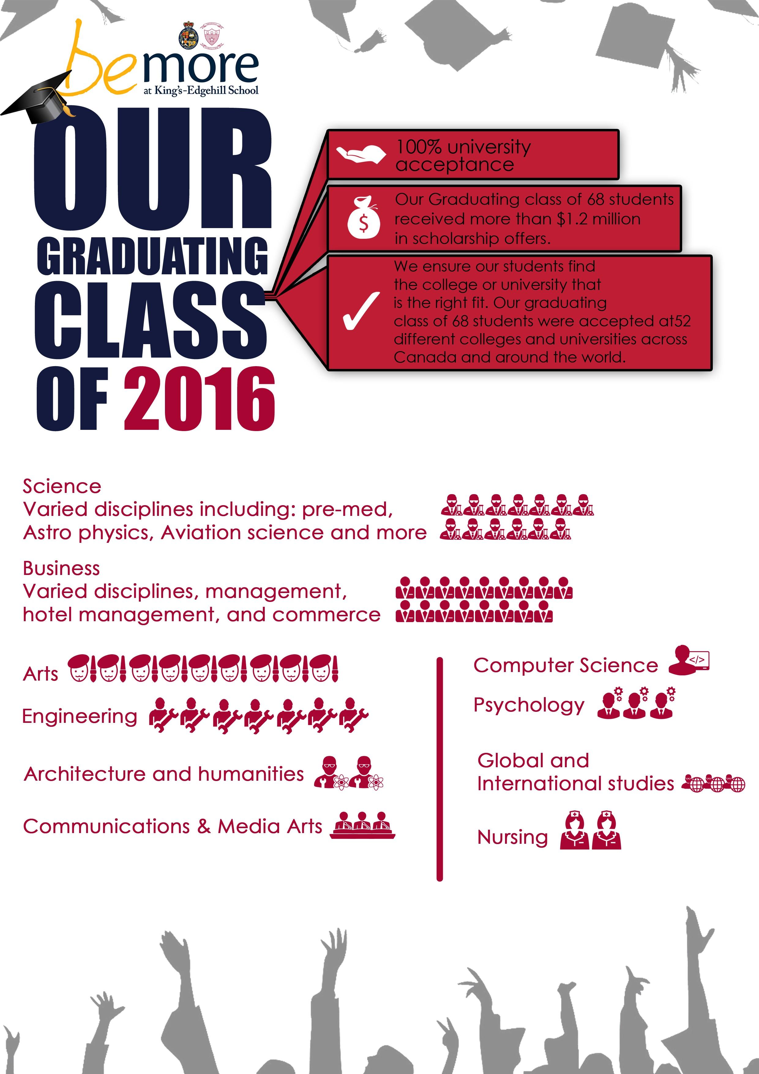 Graduating_class_of_2016.jpg
